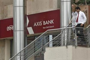 Axis Bank is a Private Sector Bank