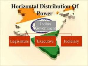 Political Institutions of India
