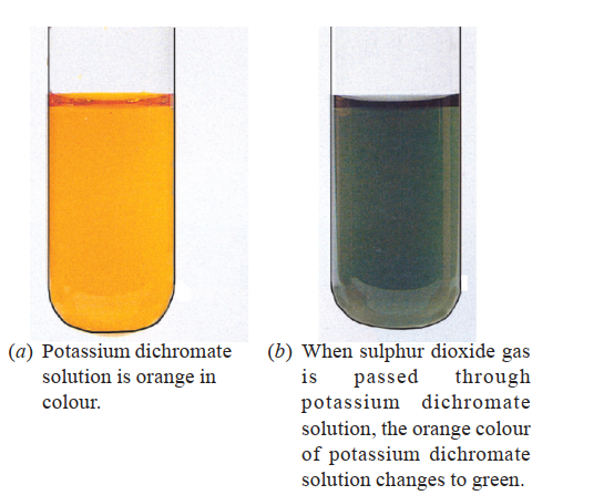 When sulphur dioxide gas is passed through potassium dichromate solution, the orange colour of potassium dichromate solution changes to green