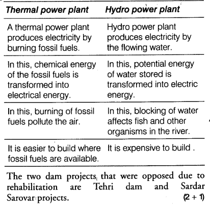 thermal and hydro difference.png