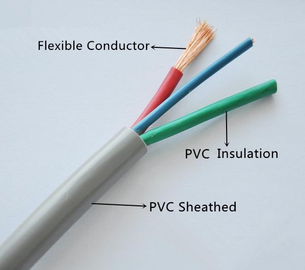 ELECTRIC WIRE USED IN HOME HAVE PVC COATING