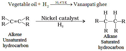 hydrogenation reaction of unsaturated compound to form saturated compound