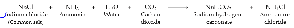 process of formation of sodium hydrogen carbonate from brine ammonia water and carbon dioxide