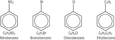 mono substituted Benzene derivatives