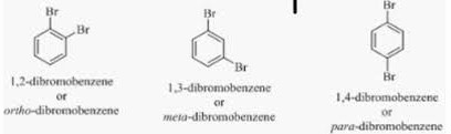 Di bromo derivatives of Benzene